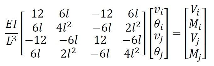 معادله مشخصه یک المان تیر