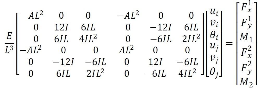 معادله مشخصه یک المان قاب