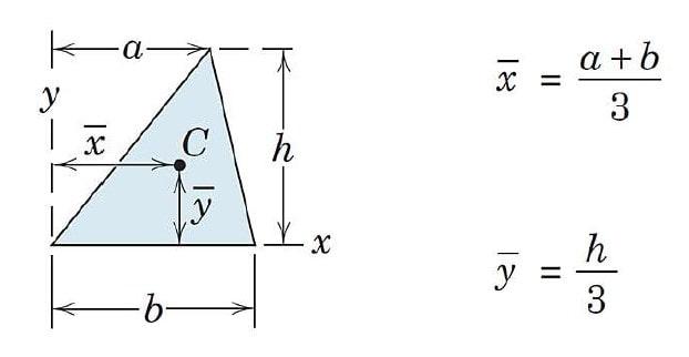 مختصات مرکز ثقل مثلث به روش المان محدود