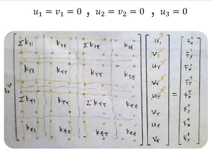 معادله ساده تر